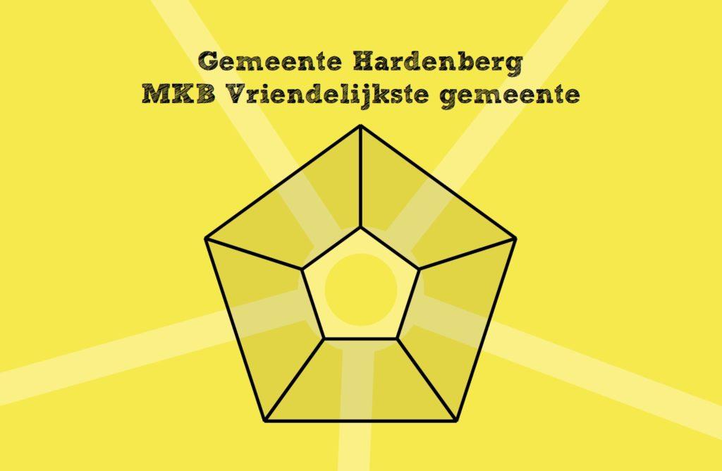 Verdient de regio Hardenberg de titel?